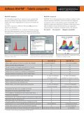 Software WinFTM® - Tabella comparativa - Fischer Technology, Inc. - Page 3