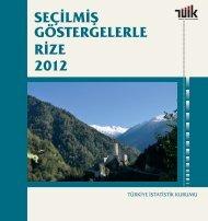 RİZE - Türkiye İstatistik Kurumu