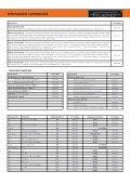 Misura dello spessore di rivestimento con il metodo coulombometrico - Page 7