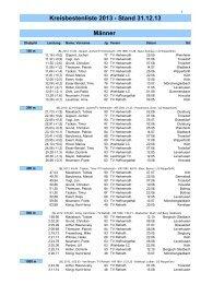 Kreisbestenliste 2013 - LVN Oberberg