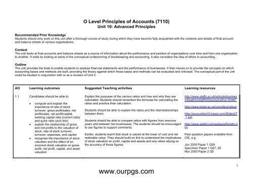 Principles Of Accounts Scheme Of Work
