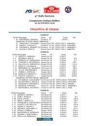 Classifica di Classe - ACI Sport Italia