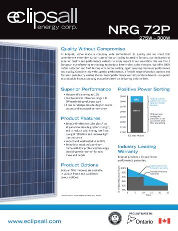NRG 72P Technical Data - Eclipsall