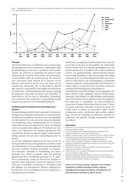 2615. Tijdschrift MMB 02/1•1.3 - NVMM