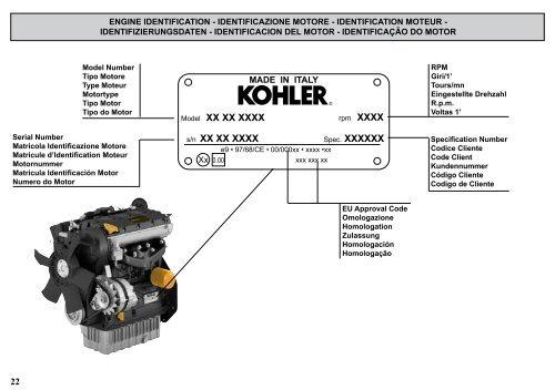 ENGINE IDENTIFICATION - I