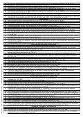 Lijst inbreuken (NL) - Page 2