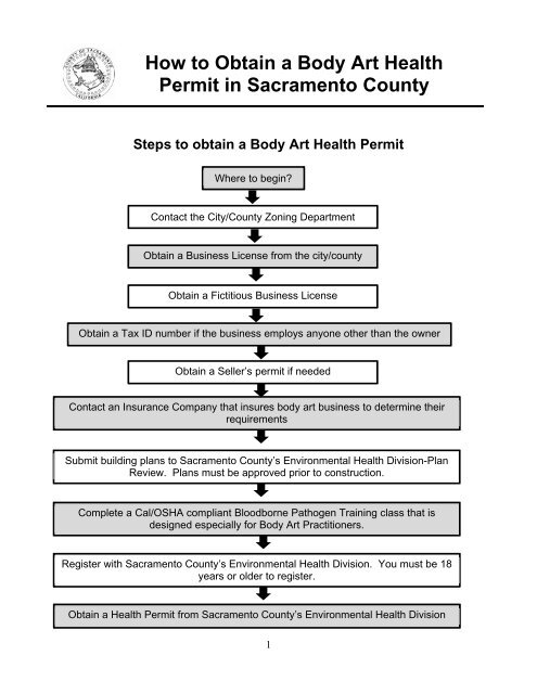 How To Obtain A Body Art Health Permit In Sacramento County