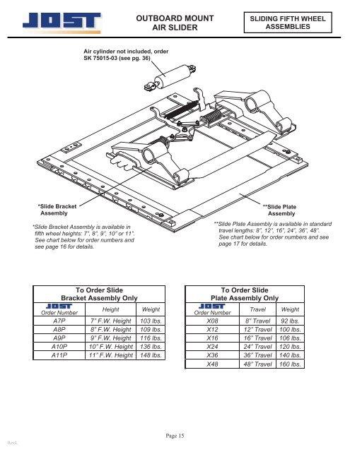Parts List Jost International