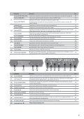 SP-404SX rus.pdf - Roland - Page 5