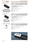 Gerätebecher - InstallatIonsGeräte - Electraplan Solutions GmbH - Seite 3