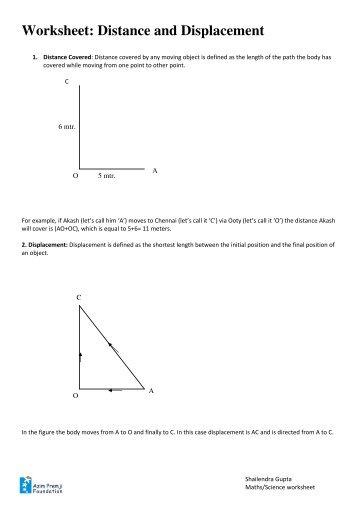Worksheet Balancing Equations Teachers Of India