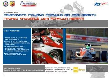 pres. ABARTH 2013 - ACI Sport Italia