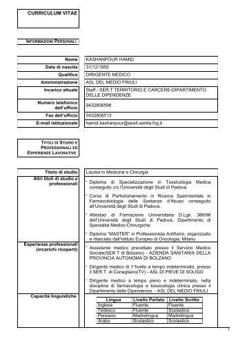 Kashanpour Hamid - Medio Friuli