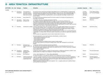 infrastrutture - Urban Center - Comune di Genova