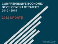 Download the region's 2010-2015 Comprehensive Economic ...