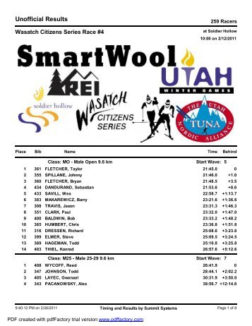 Results by Class (generic) - The Utah Nordic Alliance