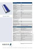 Datový list Powador 8000xi.pdf - Soleg - Page 2