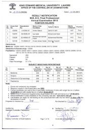Result Notification of MBBS Final Professional Annual Examination ...