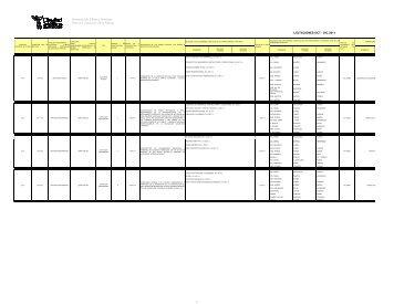 Licitaciones - Secretaria de Obras y Servicios