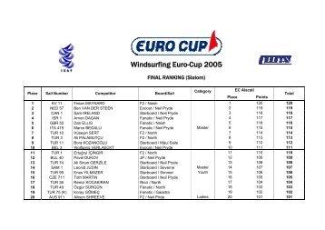 Windsurfing Euro-Cup 2005 - Formula Windsurfing