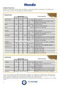 NIELSEN & SMITH - NSCORN - Page 2