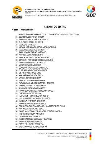 ANEXO I DO EDITAL - Morar Bem - Governo do Distrito Federal