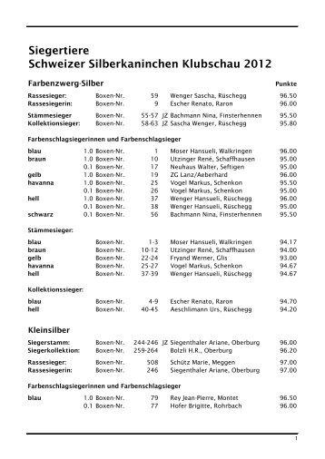 Katalog Frutigen.pdf - Schweizer Silberkaninchen Klub