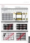 150 Plancher chauffant - Finimetal - Page 4