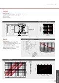 150 Plancher chauffant - Finimetal - Page 6