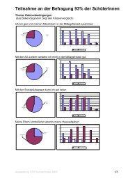 Auswertung Schüler-home-rahmenbedingungen
