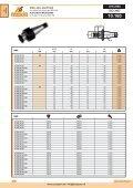 DIN 2080 - ToolSpann - Seite 6