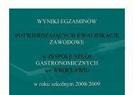 WYNIKI EGZAMINÓW POTWIERDZAJĄCYCH ... - Zsg.wroclaw.pl