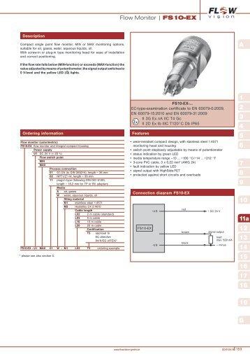 A 1 2 3 4 5 6 7 8 9 10 11a 12 13 14 15 16 17 18 ... - FlowVision GmbH