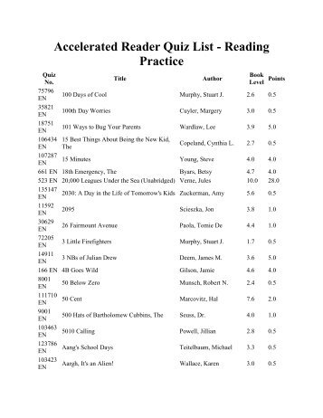 Accelerated Reader Quiz List By Title