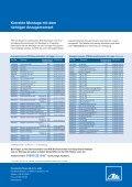 ATE Bremsscheiben und ATE Bremstrommeln mit Radlager - Seite 4