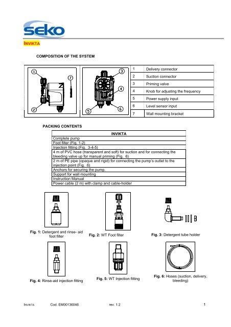 Seko Invikta Diaphragm Pump Uk