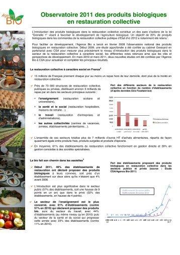 Observatoire 2011 des produits biologiques en restauration collective