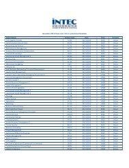 November 2013 Exam Timetable