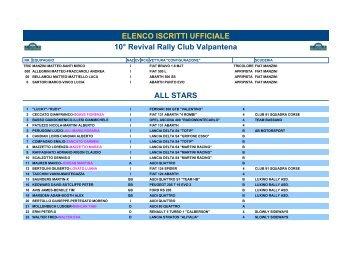 ELENCO ISCRITTI UFFICIALE 10° Revival Rally Club Valpantena ...