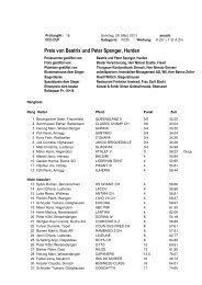 Preis von Beatrix und Peter Spenger, Hurden