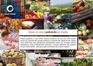 Dovoz a vývoz potravin po česku - Hnutí DUHA