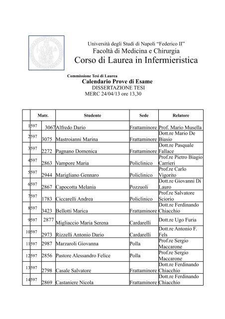 Calendario Ade Unina.Tesi Del 24 Aprile 2013 Universita Degli Studi Di Napoli