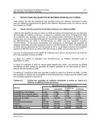 version pdf - Plan de gestion des matières résiduelles de la ...
