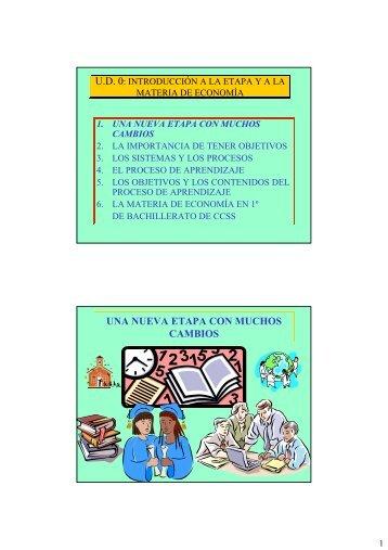 PRESENTACIONES UNIDAD 0.ECO [Modo de ... - IES Las Musas