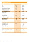 Comptes annuels 2011 - Fairmed - Page 4