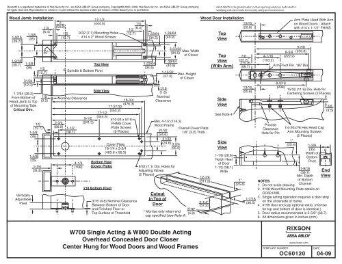 Rixson W700 Series Template Epivots