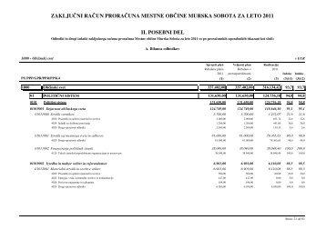 Posebni del zaključnega računa proračuna Mestne občine Murska ...