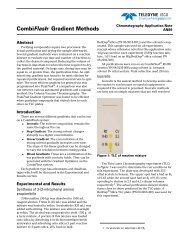 AN89 CombiFlash Gradient Methods - Isco
