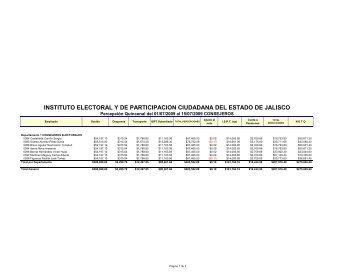 instituto electoral y de participacion ciudadana del estado de jalisco