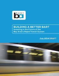 FY15-FY24 Building a Better BART